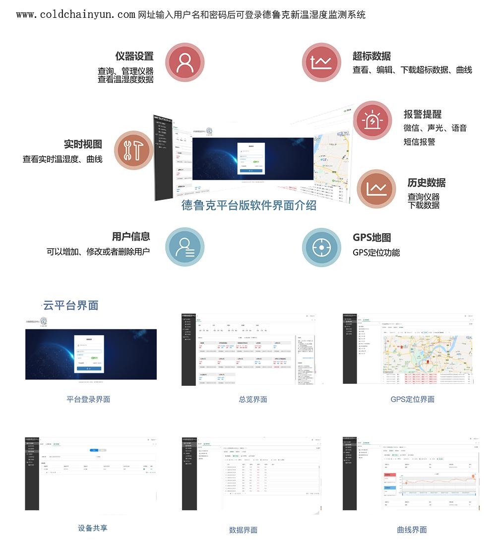 德鲁克平台总介绍概览.jpg